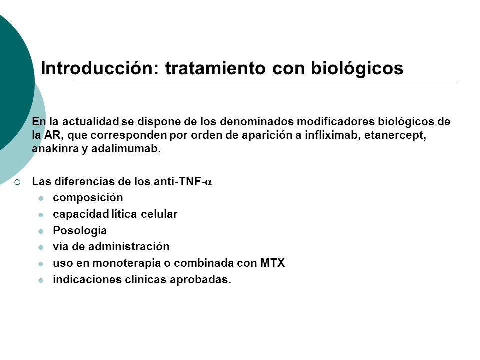 Introducción: tratamiento con biológicos