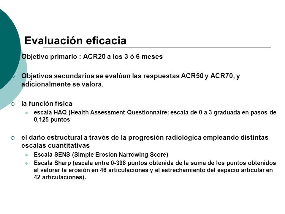 Evaluación eficacia Objetivo primario : ACR20 a los 3 ó 6 meses