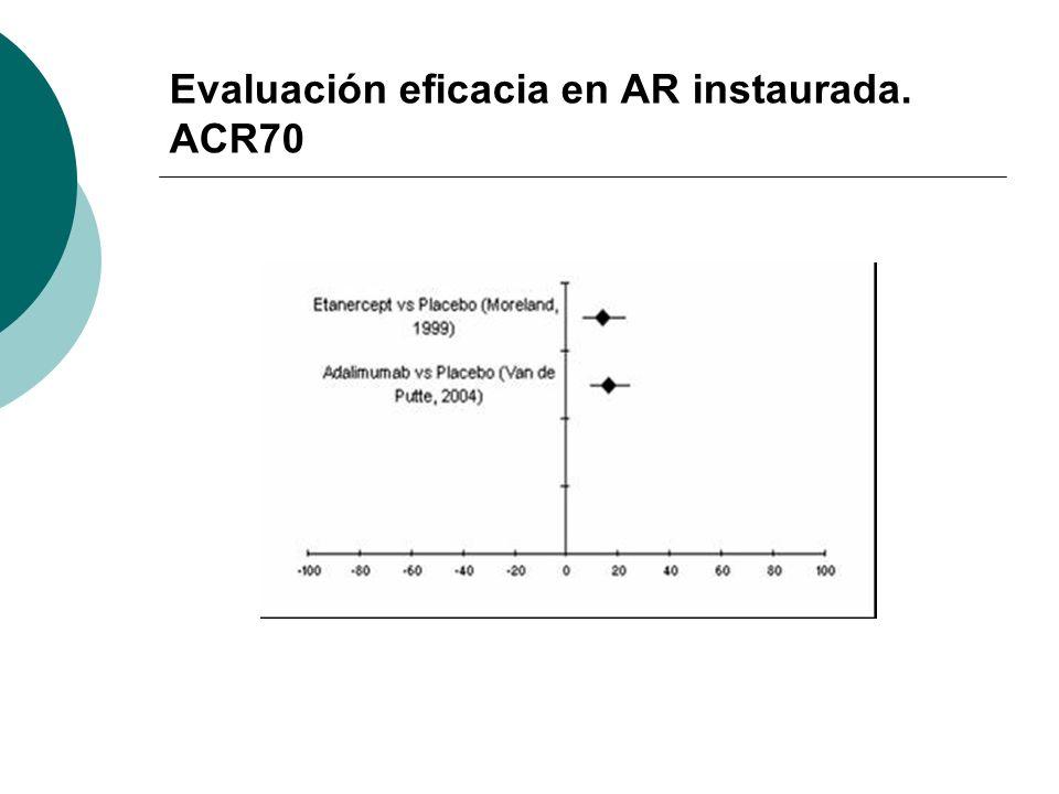 Evaluación eficacia en AR instaurada. ACR70