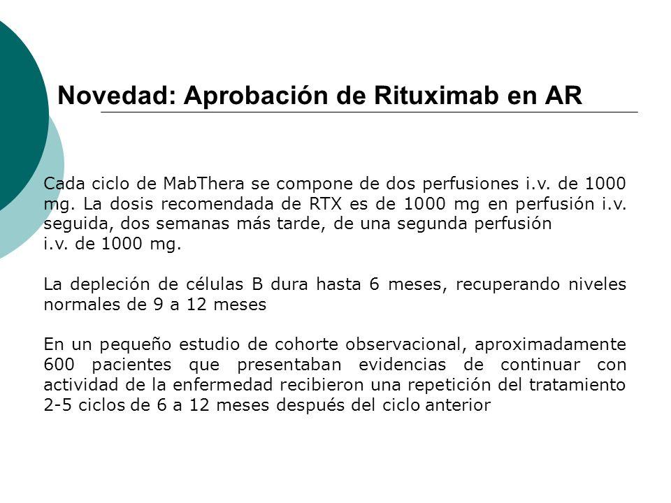 Novedad: Aprobación de Rituximab en AR
