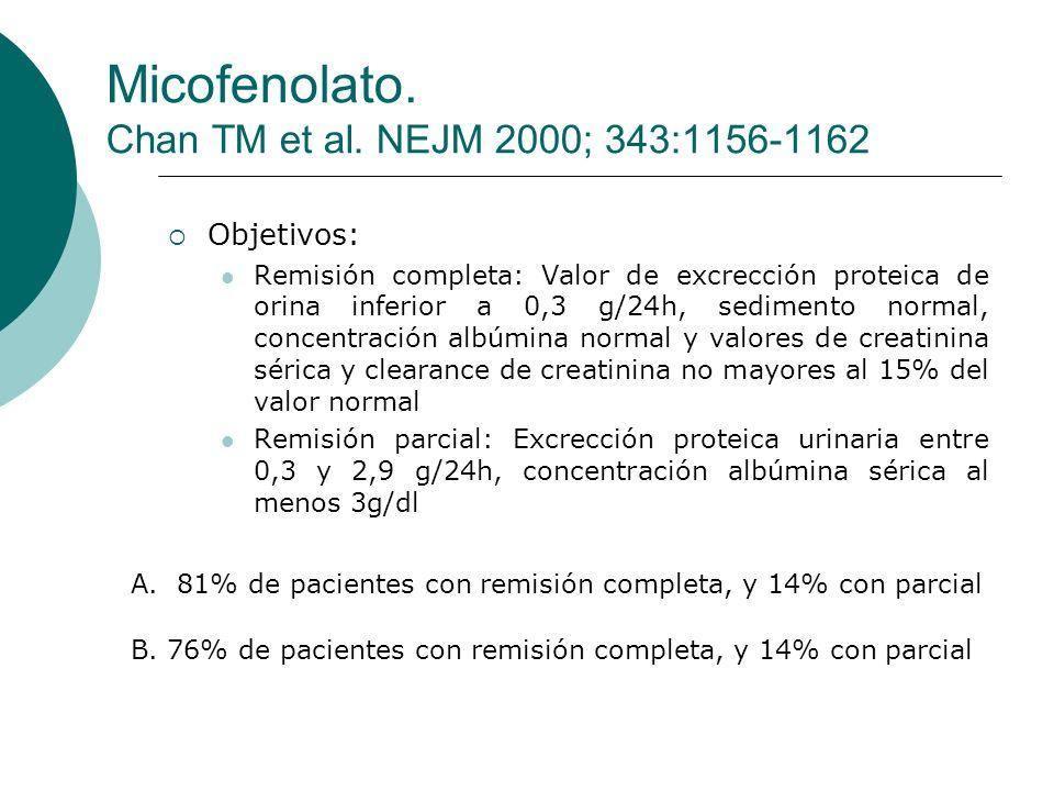 Micofenolato. Chan TM et al. NEJM 2000; 343:1156-1162