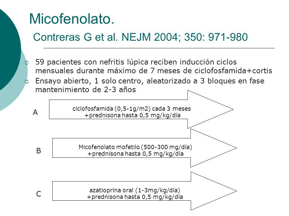 Micofenolato. Contreras G et al. NEJM 2004; 350: 971-980