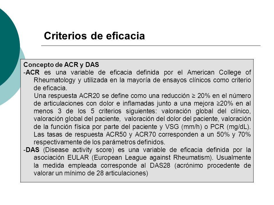 Criterios de eficacia Concepto de ACR y DAS