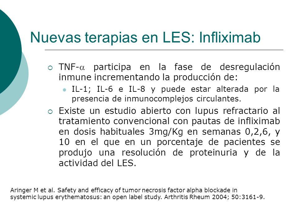 Nuevas terapias en LES: Infliximab
