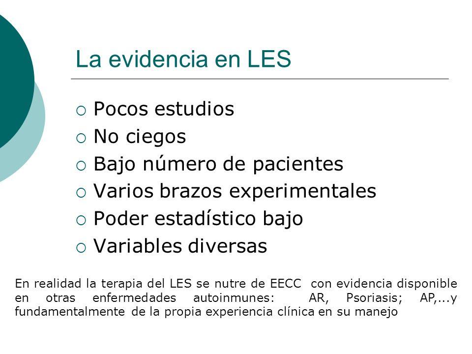 La evidencia en LES Pocos estudios No ciegos Bajo número de pacientes