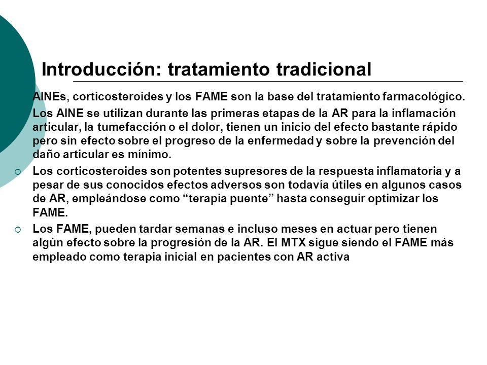Introducción: tratamiento tradicional