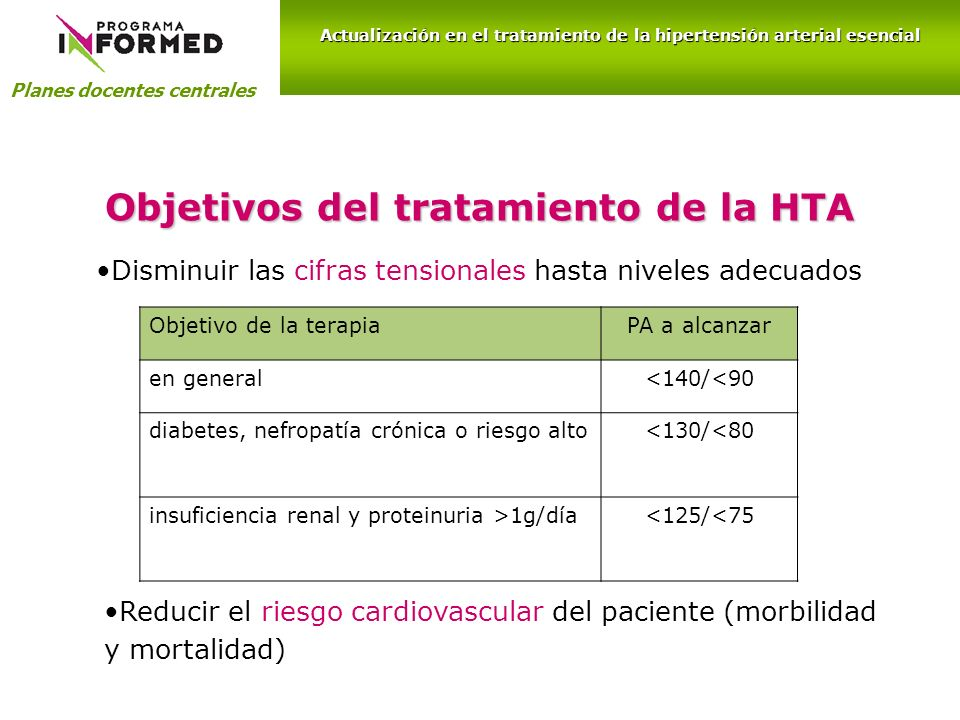 Objetivos del tratamiento de la HTA