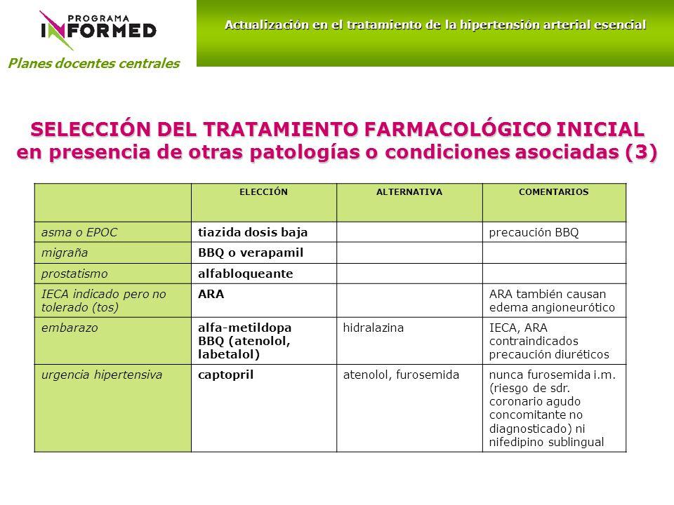 SELECCIÓN DEL TRATAMIENTO FARMACOLÓGICO INICIAL