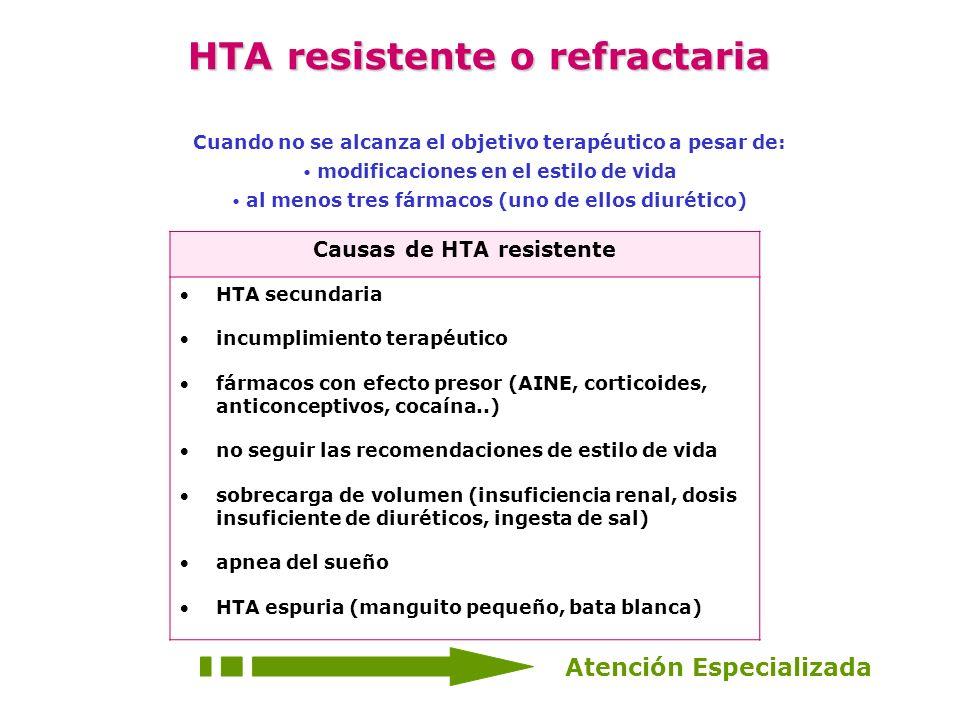 HTA resistente o refractaria