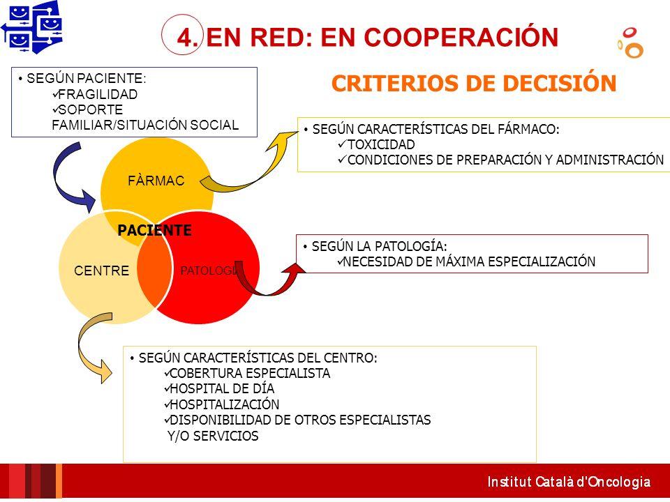 4. EN RED: EN COOPERACIÓN CRITERIOS DE DECISIÓN PACIENTE