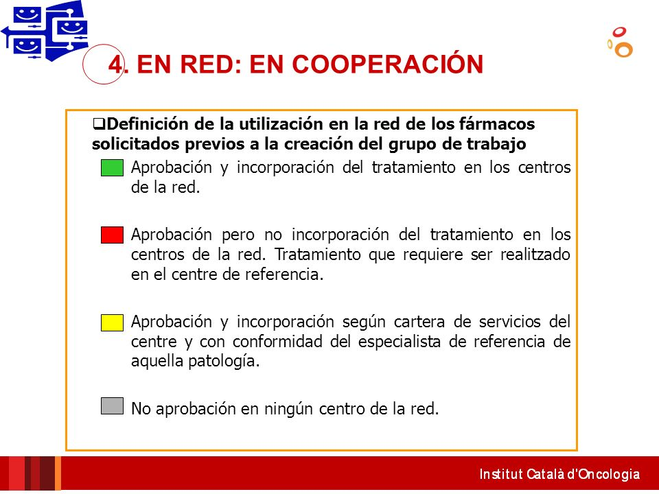4. EN RED: EN COOPERACIÓNDefinición de la utilización en la red de los fármacos solicitados previos a la creación del grupo de trabajo.