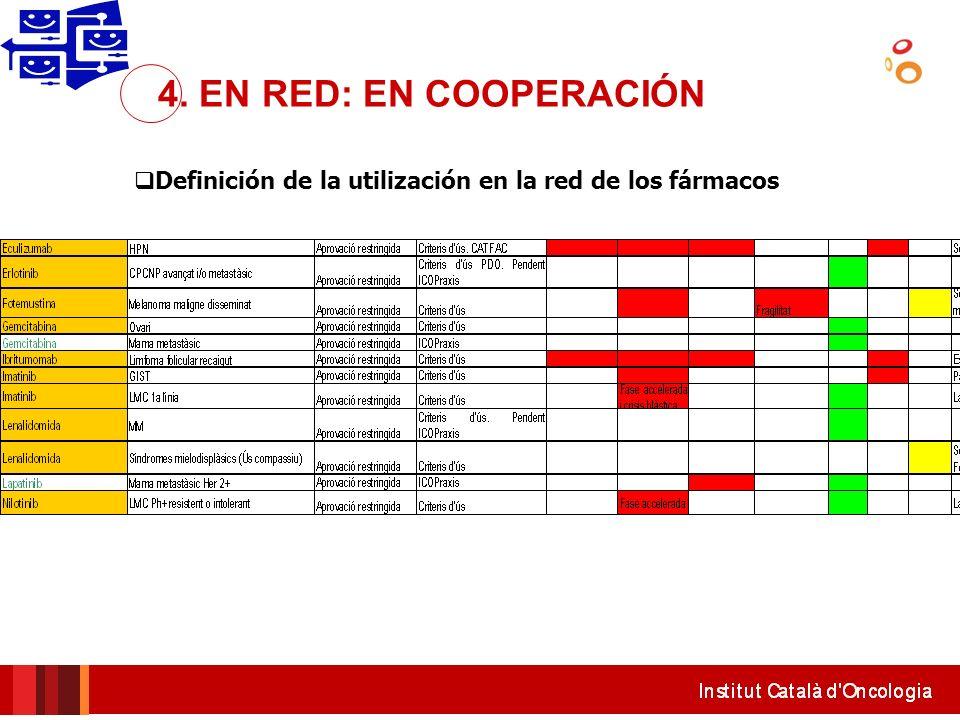 4. EN RED: EN COOPERACIÓN Definición de la utilización en la red de los fármacos