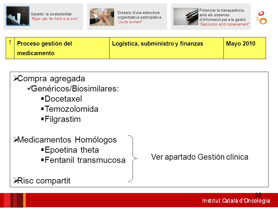 Genéricos/Biosimilares: Docetaxel Temozolomida Filgrastim