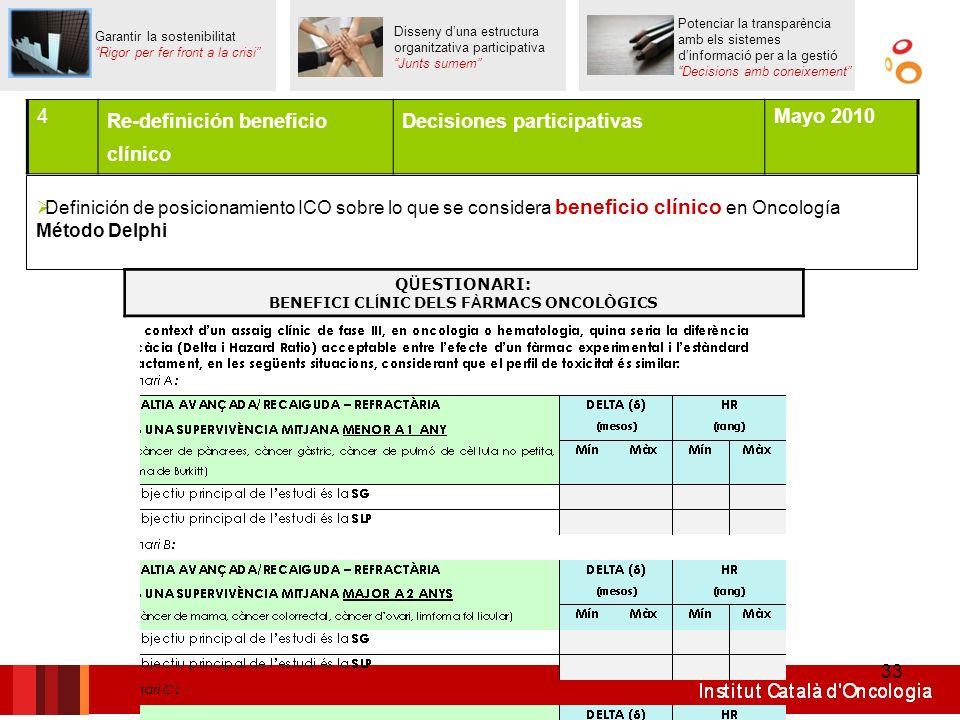 BENEFICI CLÍNIC DELS FÀRMACS ONCOLÒGICS