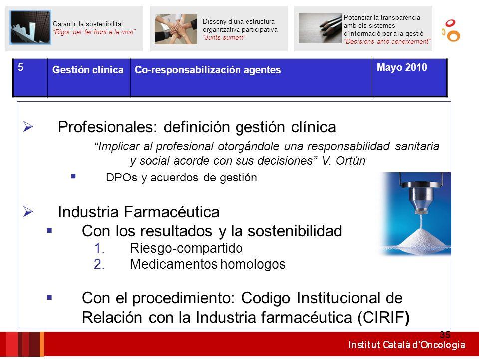 Profesionales: definición gestión clínica