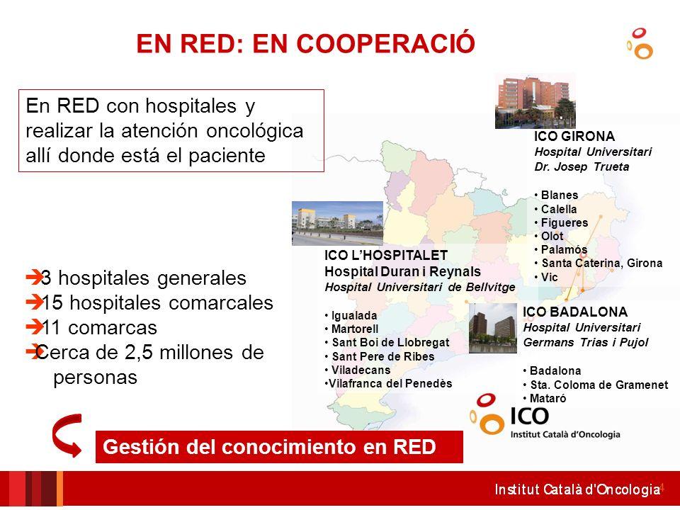 EN RED: EN COOPERACIÓEn RED con hospitales y realizar la atención oncológica allí donde está el paciente.