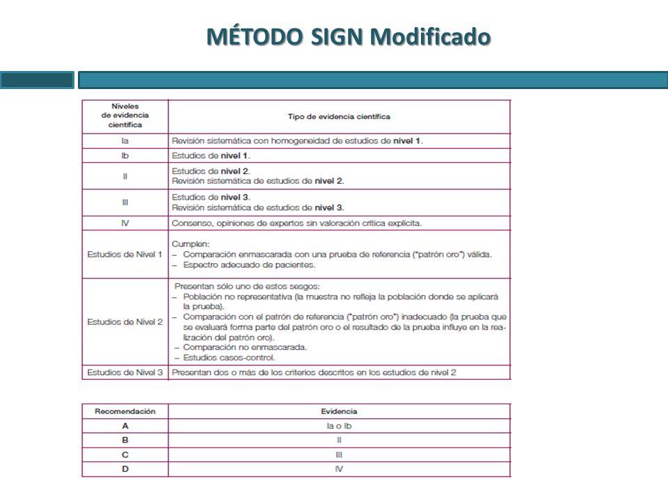 MÉTODO SIGN Modificado