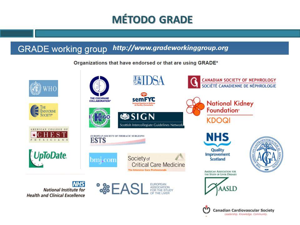 MÉTODO GRADE http://www.gradeworkinggroup.org