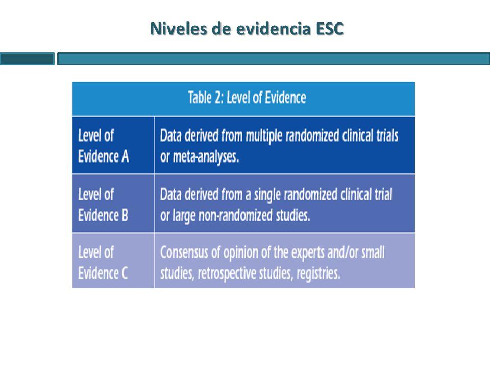 Niveles de evidencia ESC