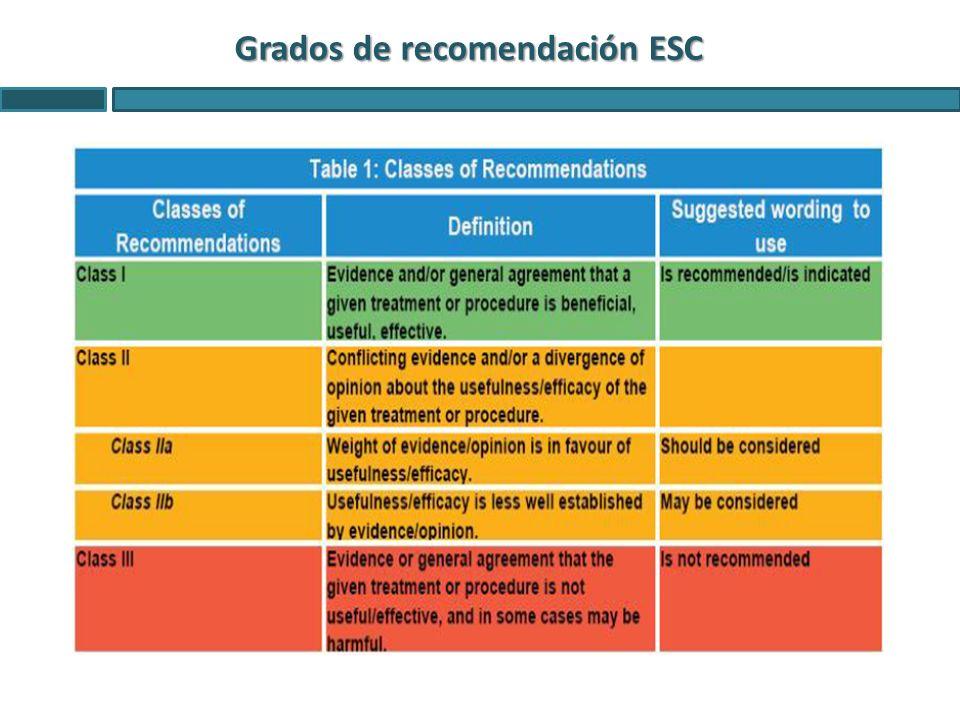 Grados de recomendación ESC