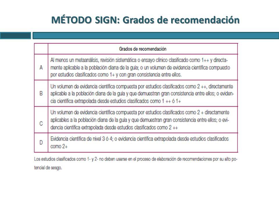 MÉTODO SIGN: Grados de recomendación