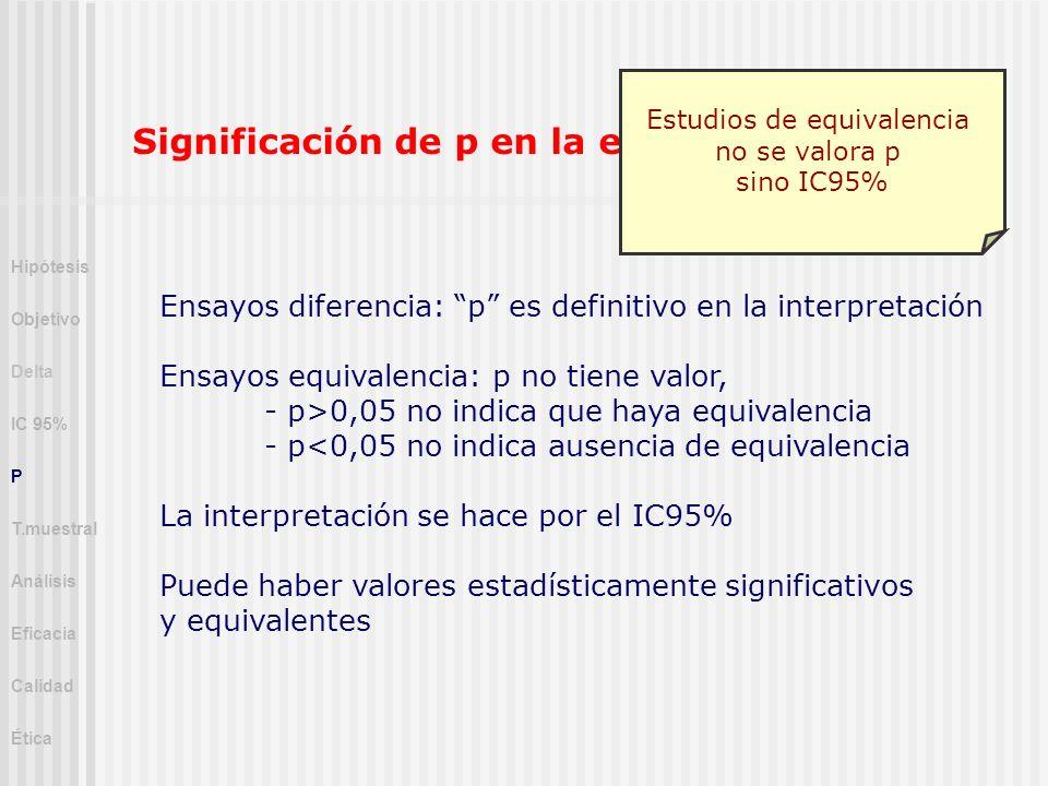 Estudios de equivalencia