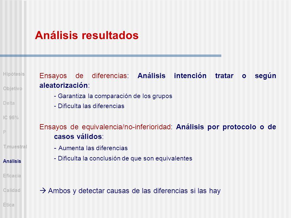 Análisis resultados Ensayos de diferencias: Análisis intención tratar o según aleatorización: - Garantiza la comparación de los grupos.