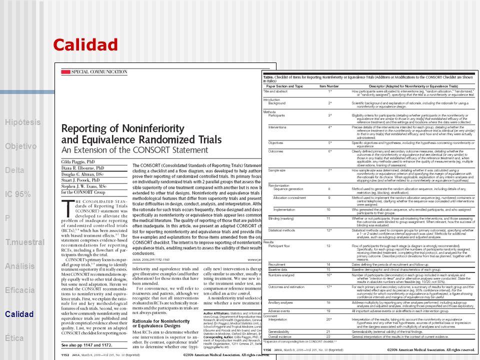 Calidad Hipótesis Objetivo Delta IC 95% P T.muestral Análisis Eficacia