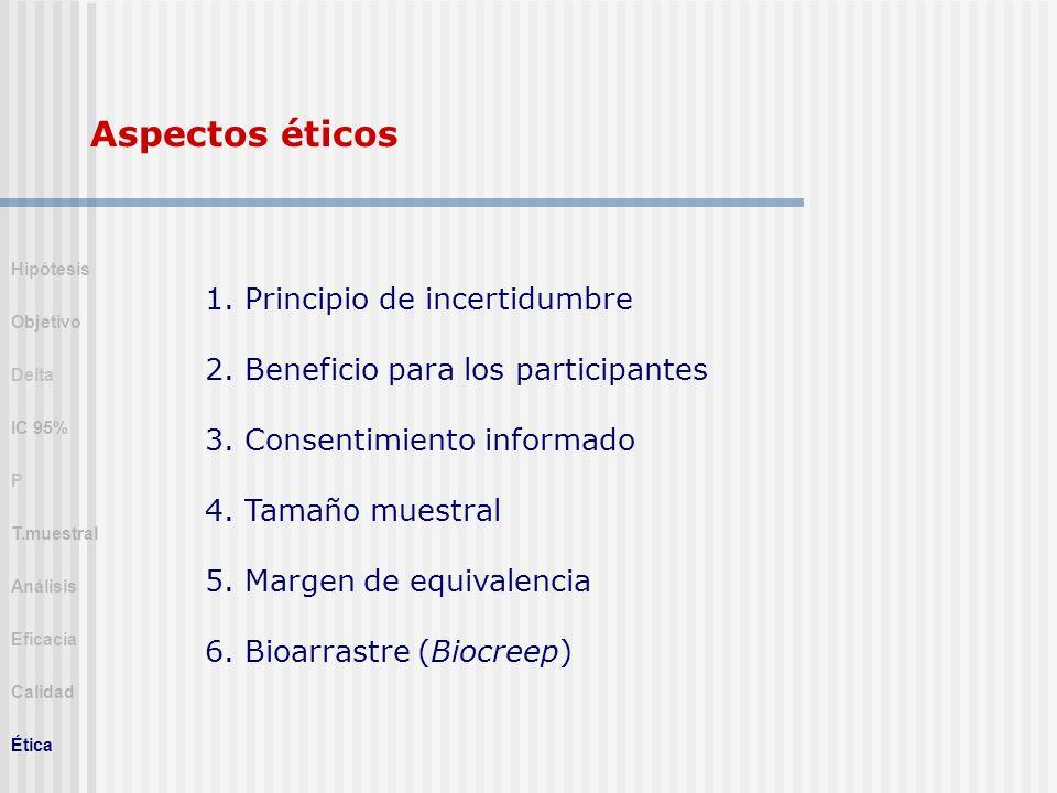 Aspectos éticos 1. Principio de incertidumbre