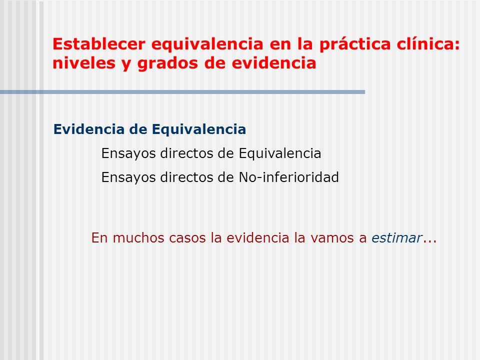 Establecer equivalencia en la práctica clínica: niveles y grados de evidencia