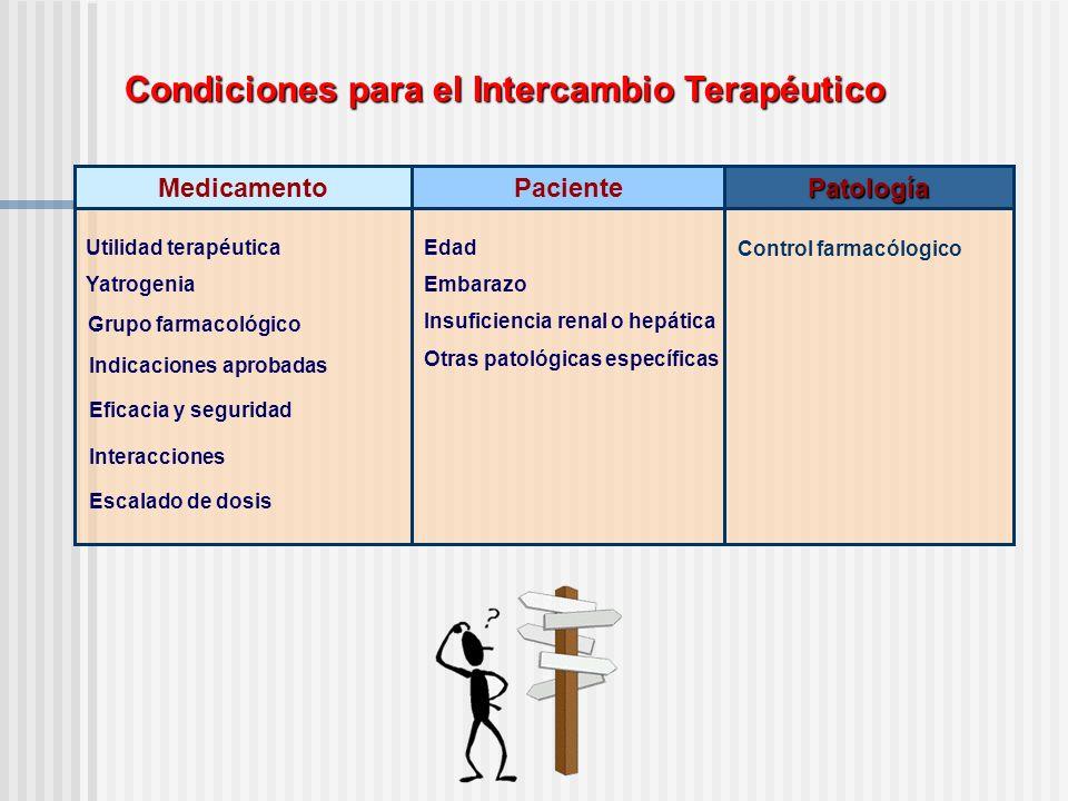Condiciones para el Intercambio Terapéutico