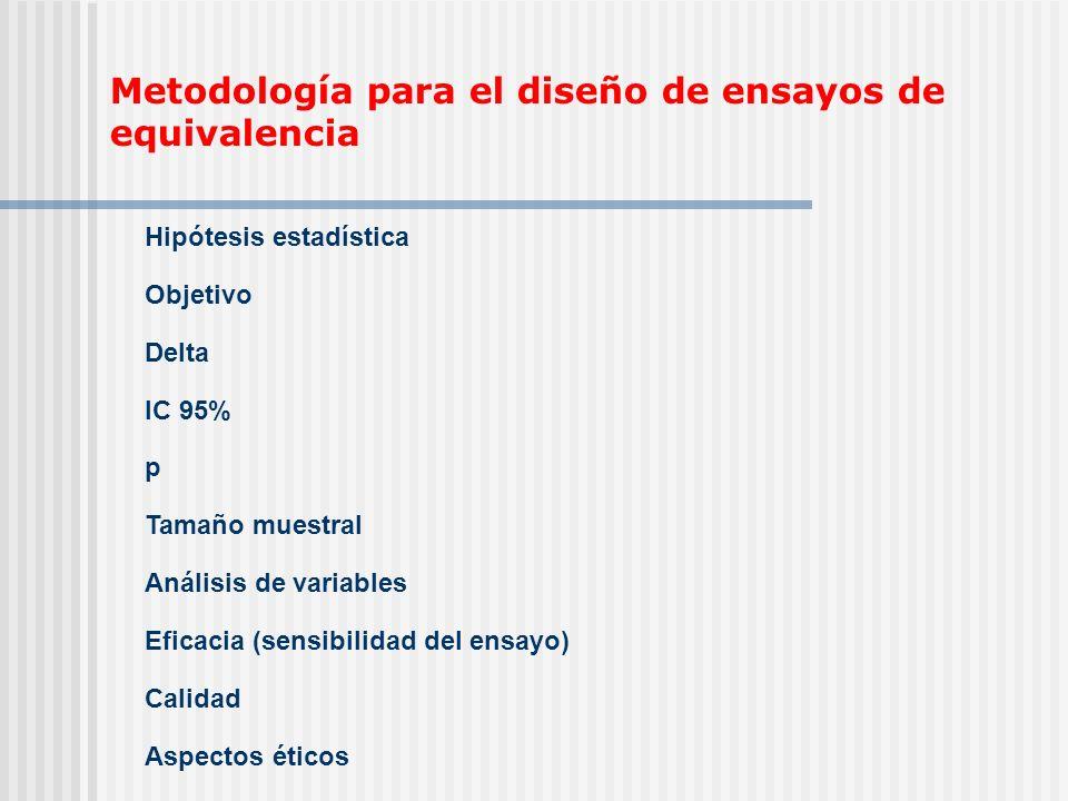 Metodología para el diseño de ensayos de equivalencia