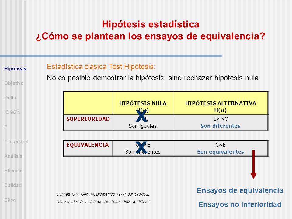 x x Hipótesis estadística