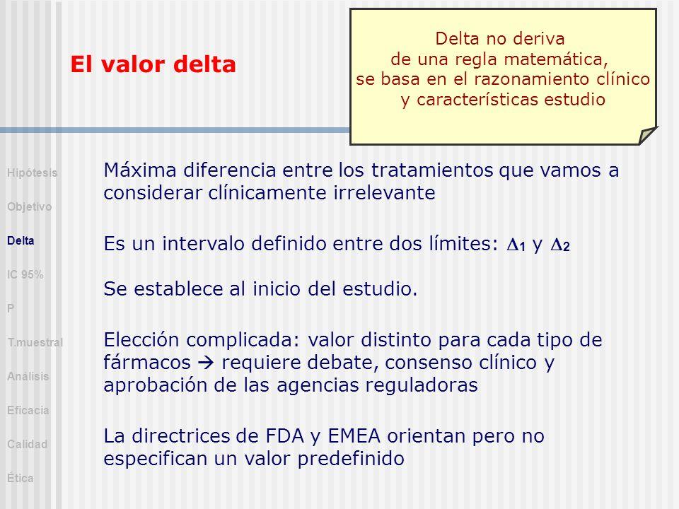 Delta no deriva de una regla matemática, se basa en el razonamiento clínico. y características estudio.