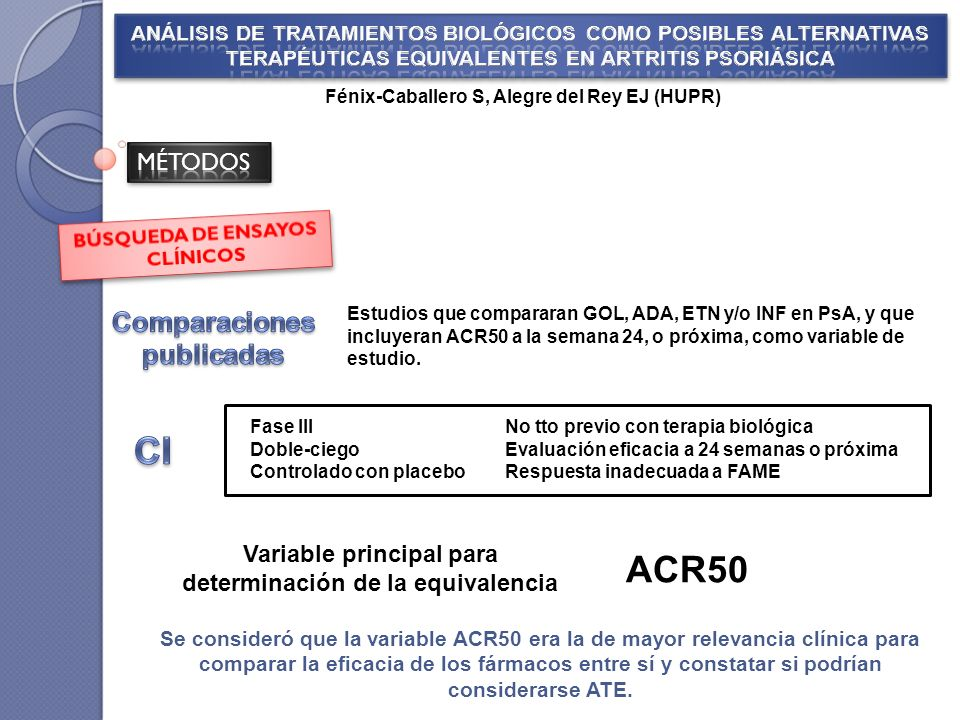 CI ACR50 Comparaciones publicadas MÉTODOS Variable principal para