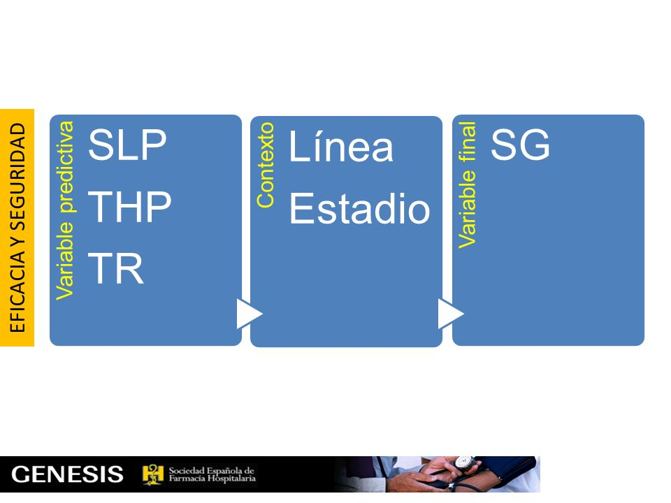 EFICACIA Y SEGURIDAD Variable predictiva TR THP SLP Contexto Estadio