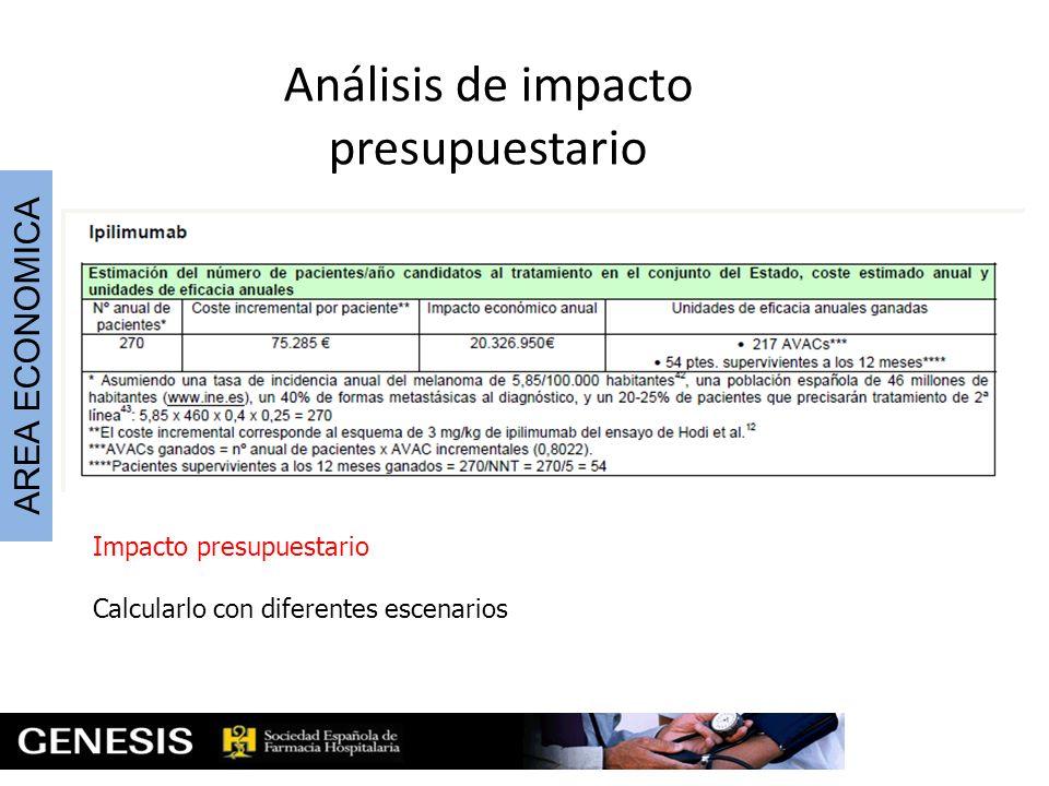 Análisis de impacto presupuestario AREA ECONOMICA