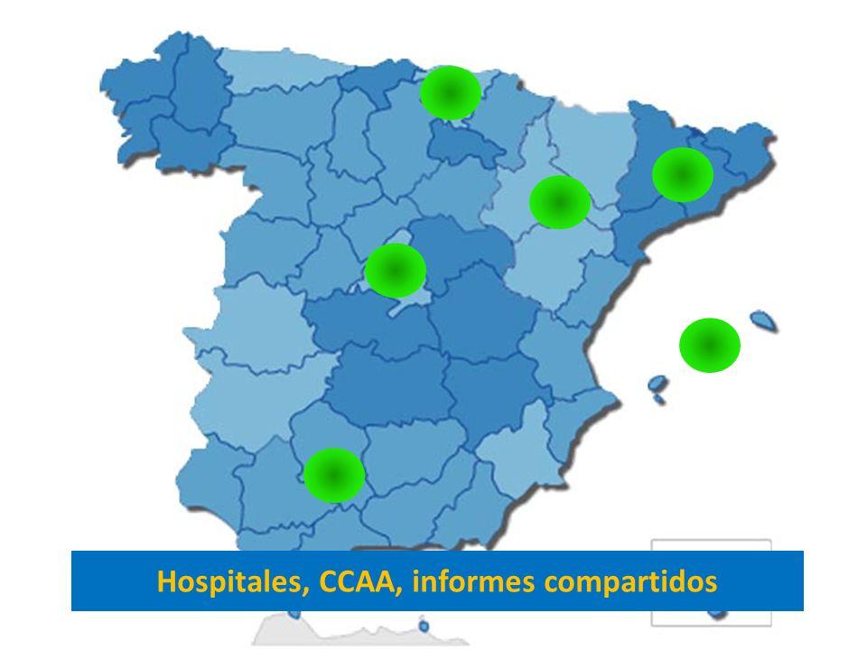 Hospitales, CCAA, informes compartidos