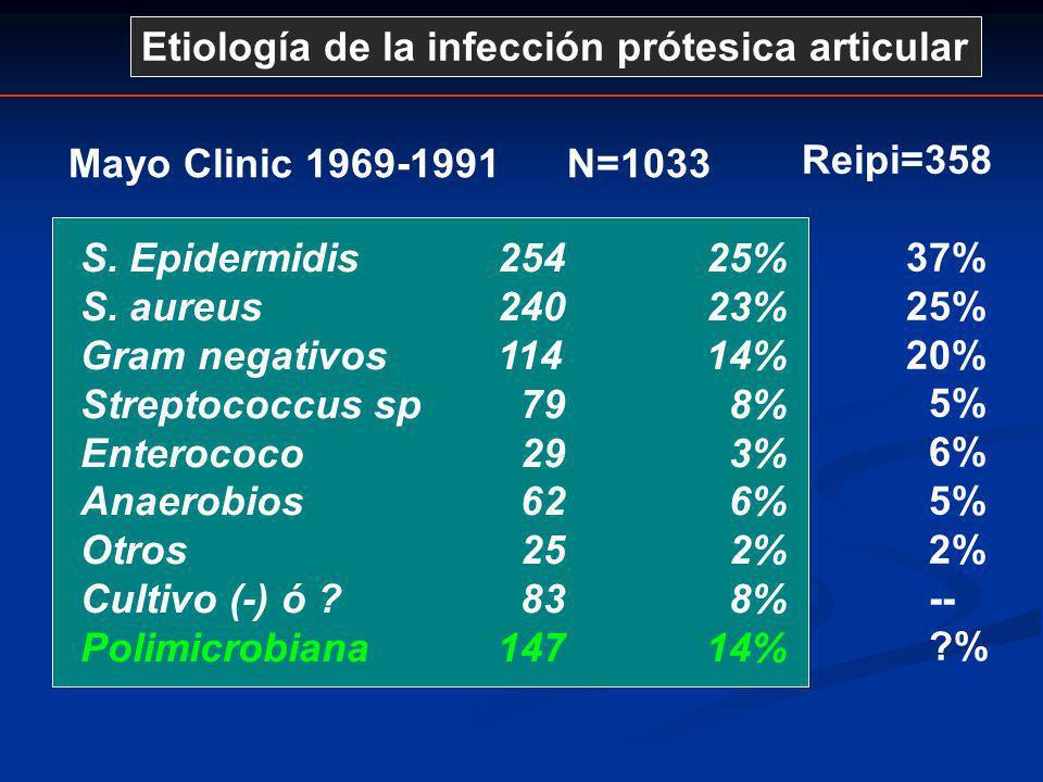 Etiología de la infección prótesica articular