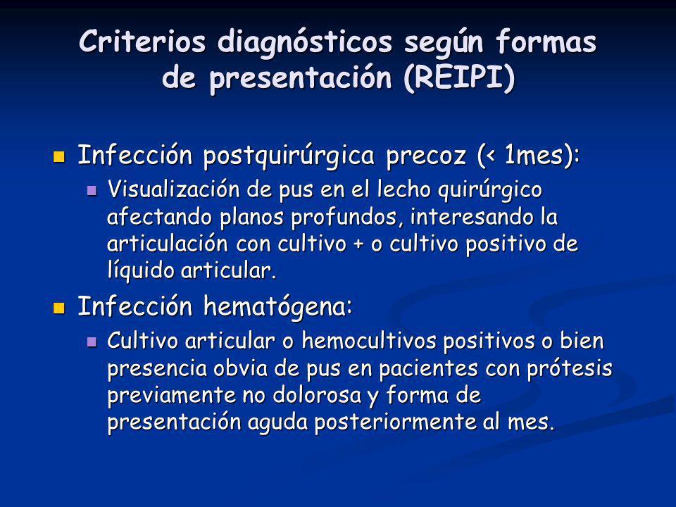 Criterios diagnósticos según formas de presentación (REIPI)