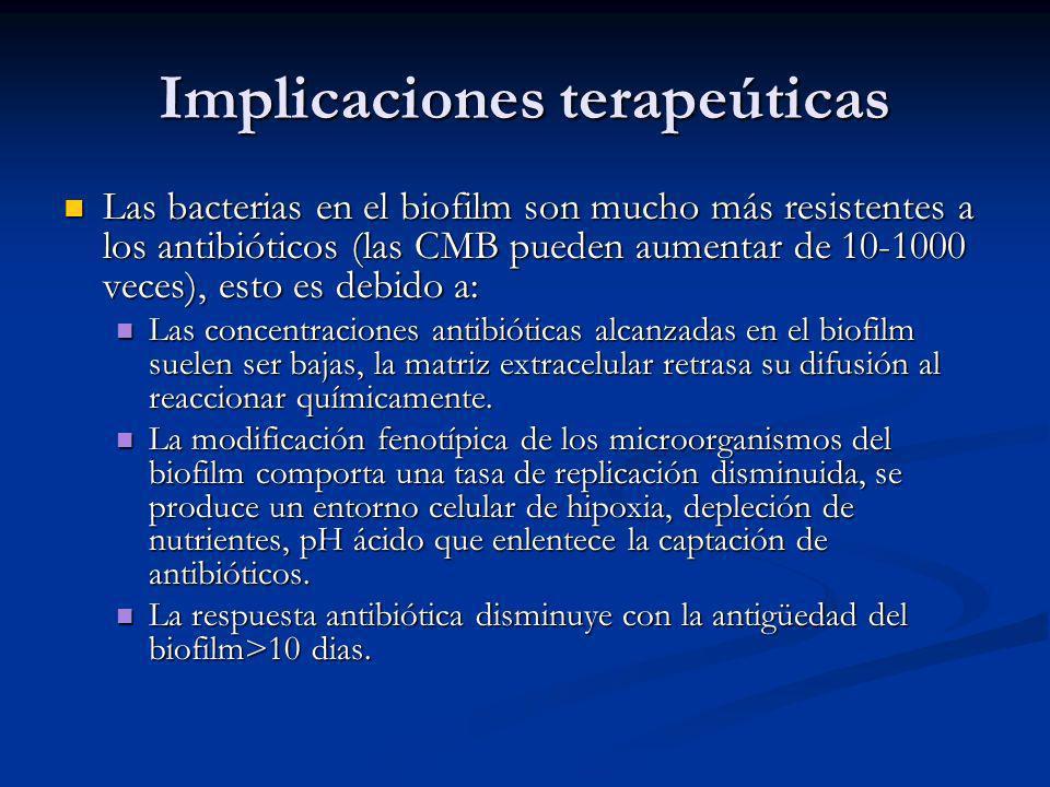 Implicaciones terapeúticas