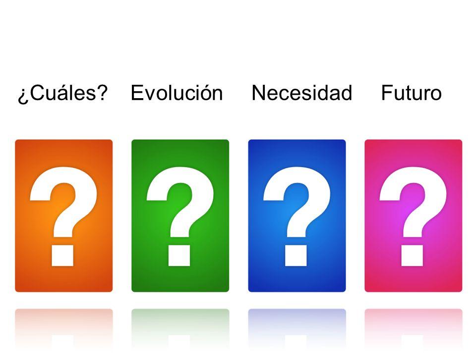 ¿Cuáles Evolución Necesidad Futuro