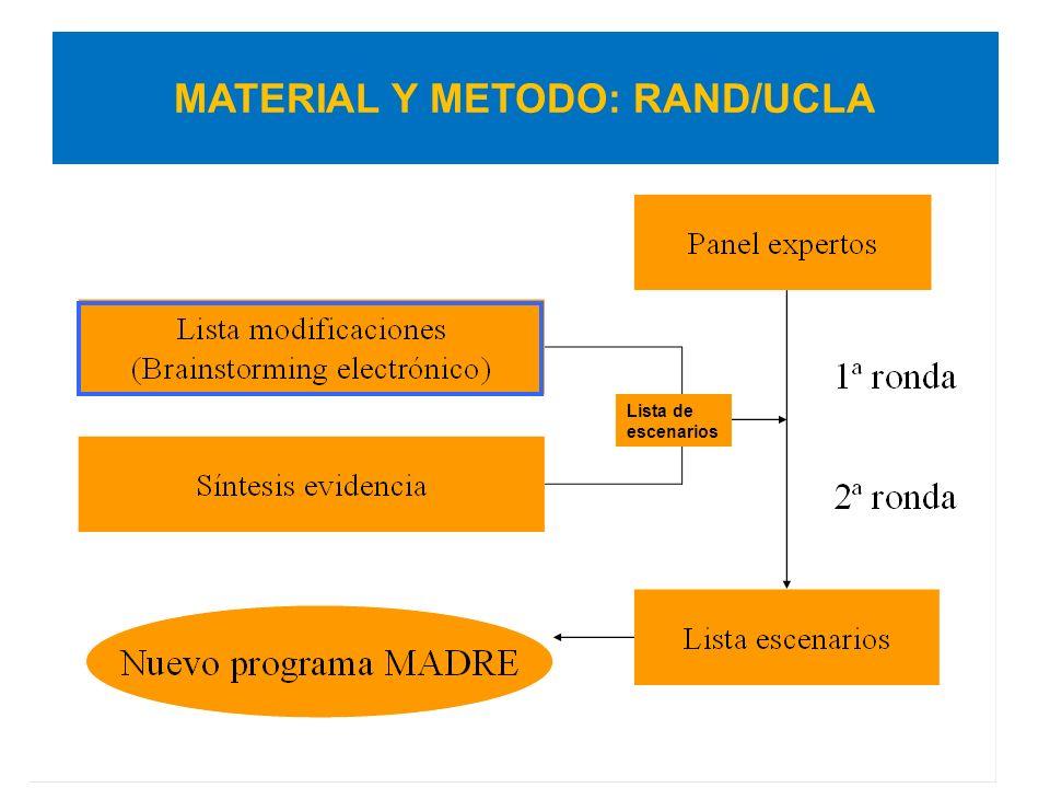 MATERIAL Y METODO: RAND/UCLA