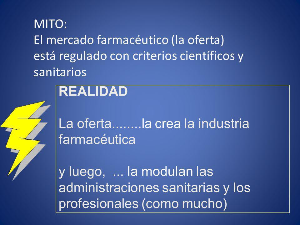 MITO: El mercado farmacéutico (la oferta) está regulado con criterios científicos y sanitarios