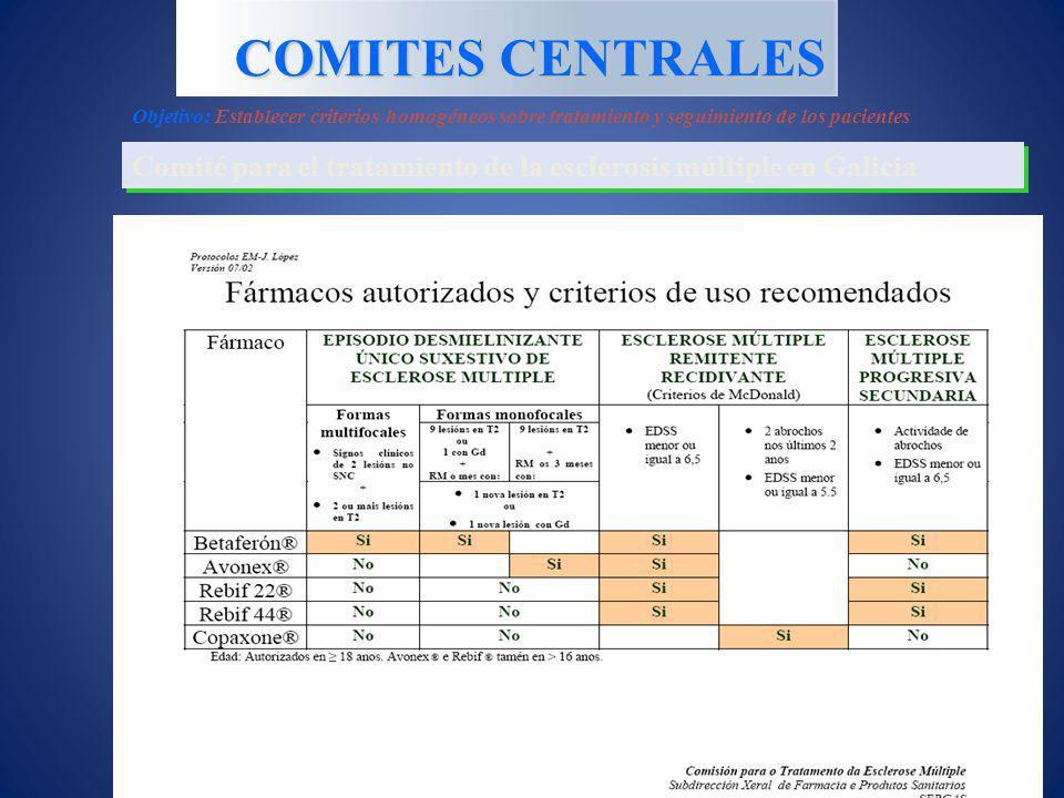 COMITES CENTRALES Objetivo: Establecer criterios homogéneos sobre tratamiento y seguimiento de los pacientes.
