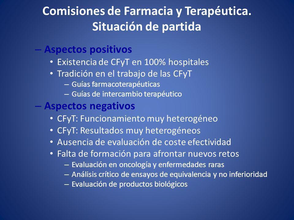 Comisiones de Farmacia y Terapéutica. Situación de partida