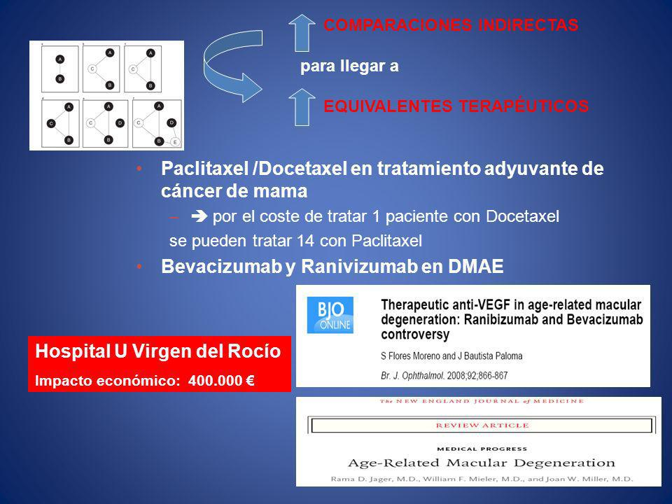 Paclitaxel /Docetaxel en tratamiento adyuvante de cáncer de mama