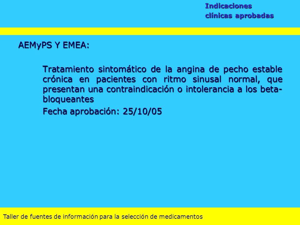 Indicaciones clínicas aprobadas. AEMyPS Y EMEA: