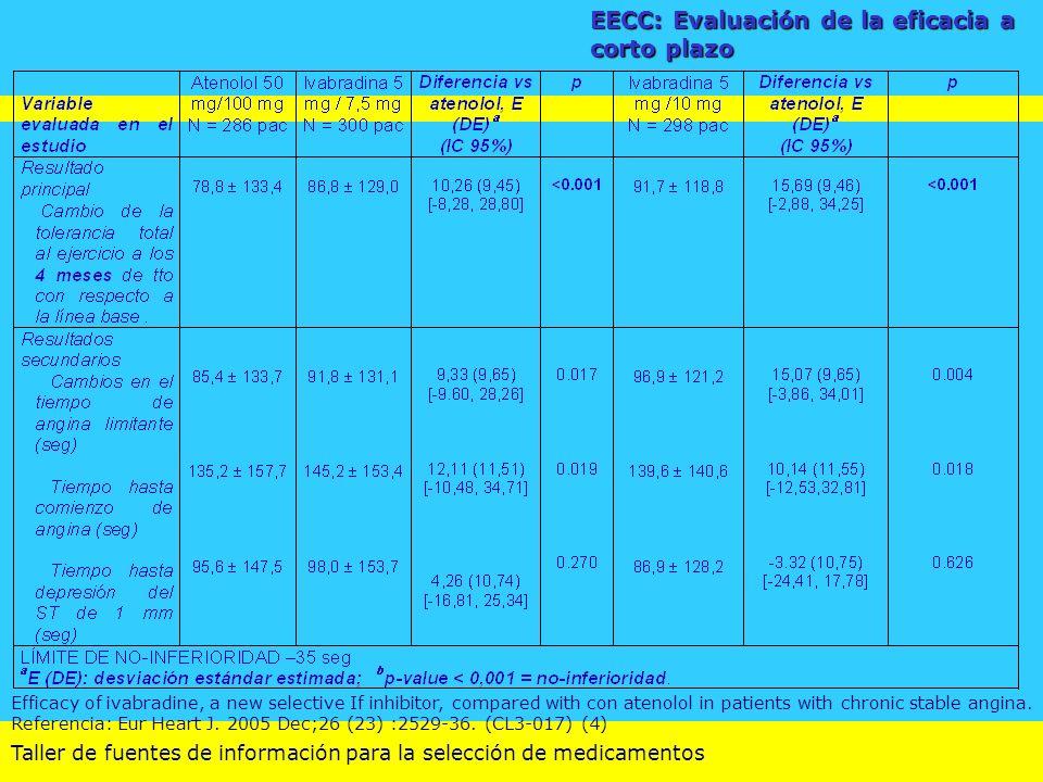 EECC: Evaluación de la eficacia a corto plazo