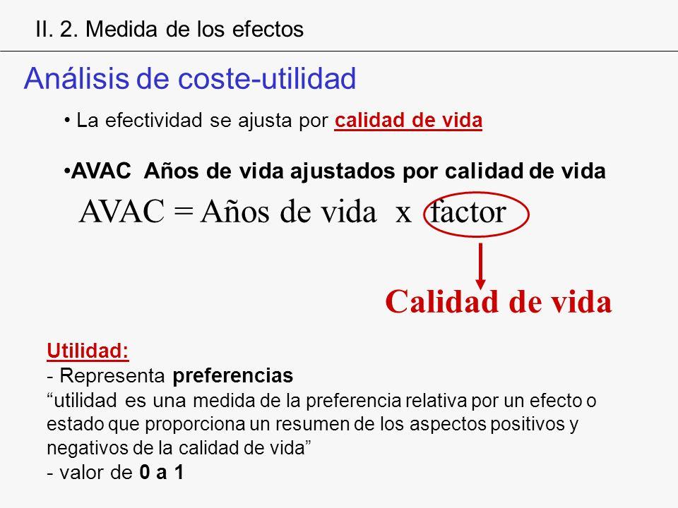 AVAC = Años de vida x factor